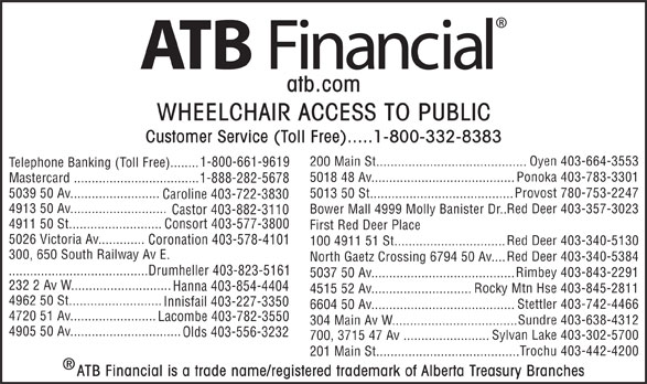 ATB Financial (1-800-332-8383) - Annonce illustrée======= - atb.com WHEELCHAIR ACCESS TO PUBLIC Customer Service (Toll Free).....1-800-332-8383 Oyen 403-664-3553 200 Main St.......................................... 1-800-661-9619 Telephone Banking (Toll Free)........ Ponoka 403-783-3301 5018 48 Av........................................ Mastercard ................................... 1-888-282-5678 Provost 780-753-2247 5013 50 St........................................5039 50 Av......................... Caroline 403-722-3830 4913 50 Av........................... Red Deer 403-357-3023 Bower Mall 4999 Molly Banister Dr.. Castor 403-882-3110 4911 50 St.......................... Consort 403-577-3800 First Red Deer Place 5026 Victoria Av............. Coronation 403-578-4101 Red Deer 403-340-5130 100 4911 51 St............................... 300, 650 South Railway Av E. Red Deer 403-340-5384 North Gaetz Crossing 6794 50 Av.... .......................................Drumheller 403-823-5161 Rimbey 403-843-2291 5037 50 Av........................................ 232 2 Av W............................ Hanna 403-854-4404 Rocky Mtn Hse 403-845-2811 4515 52 Av............................ 4962 50 St.......................... Innisfail 403-227-3350 Stettler 403-742-4466 6604 50 Av........................................ 4720 51 Av........................ Lacombe 403-782-3550 Sundre 403-638-4312 304 Main Av W................................... 4905 50 Av............................... Olds 403-556-3232 Sylvan Lake 403-302-5700 700, 3715 47 Av ........................ Trochu 403-442-4200 201 Main St........................................ ATB Financial is a trade name/registered trademark of Alberta Treasury Branches