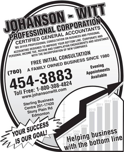 Johanson-Witt Professional Corp (780-454-3883) - Display Ad - JOHANSON - WITTJOHANSON - WITTPROFESSIONAL CORPORATION PROFESSIONAL CORPORATION CERTIFIED GENERAL ACCOUNTANTS WE OFFER PROFESSIONAL CONSULTATION ON BUSINESS AND PERSONAL ACCOUNTING DESIGNED TO IMPROVE YOUR BOTTOM LINE. CORPORATE AND PERSONAL INCOME TAX, REVIEW AND COMPILATION ENGAGEMENTS AND ASSISTANCEWITH THE INCORPORATION OF NEW COMPANIES FREE INITIAL CONSULTATION A FAMILY OWNED BUSINESS SINCE 1980 Appointments (780) Available 454-3883 Toll Free: 1-800-308-4824 Helping business www.johansonwitt.com Sterling Business 2013 2012 2011 Centre 201-17420 2010 Stony Plain Rd Edmonton 2009 2008 Evening 2007 YOUR SUCCESS Helping business IS OUR GOAL! with the bottom linewith the bottom line
