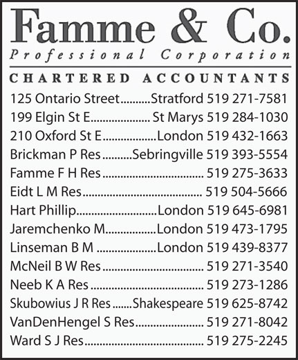 Famme & Co Professional Corporation CharteredAccountants (519-271-7581) - Display Ad - 199 Elgin St E....................St Marys 519 284-1030 210 Oxford St E..................London 519 432-1663 Brickman P Res..........Sebringville 519 393-5554 Famme F H Res..................................519 275-3633 Eidt L M Res........................................519 504-5666 Hart Phillip...........................London 519 645-6981 Jaremchenko M.................London 519 473-1795 Linseman B M....................London 519 439-8377 McNeil B W Res..................................519 271-3540 Neeb K A Res......................................519 273-1286 Skubowius J R Res.......Shakespeare 519 625-8742 VanDenHengel S Res.......................519 271-8042 Ward S J Res........................................519 275-2245 125 Ontario Street..........Stratford 519 271-7581