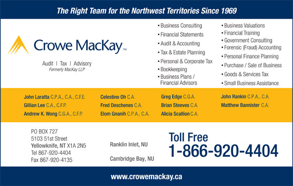 Crowe MacKay LLP (867-920-4404) - Display Ad - Financial Training Financial Statements Government Consulting Audit & Accounting Forensic (Fraud) Accounting Tax & Estate Planning Personal Finance Planning Personal & Corporate Tax Business Consulting Audit Tax Advisory Purchase / Sale of Business Formerly MacKay LLP Bookkeeping Goods & Services Tax Business Plans / Financial Advisors Small Business Assistance John Rankin C.P.A., C.A. Greg Edge C.G.A. John Laratta C.P.A., C.A., C.F.E. Celestino Oh C.A. Matthew Bannister C.A. Brian Steeves C.A. Fred Deschenes C.A. Gillian Lee C.A., C.F.P. Andrew K. Wong C.G.A., C.F.P. Elom Gnanih C.P.A., C.A. Alicia Scallion C.A. PO BOX 727 5103 51st Street Toll Free Ranklin Inlet, NU Yellowknife, NT X1A 2N5 Tel 867-920-4404 1-866-920-4404 Cambridge Bay, NU Fax 867-920-4135 www.crowemackay.ca Business Valuations The Right Team for the Northwest Territories Since 1969
