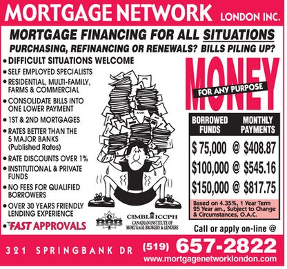 Mortgage Network London Inc (519-657-2822) - Display Ad - MORTGAGE NETWORK LONDON INC. MORTGAGE FINANCING FOR ALL SITUATIONS PURCHASING, REFINANCING OR RENEWALS? BILLS PILING UP?  DIFFICULT SITUATIONS WELCOME  SELF EMPLOYED SPECIALISTS  RESIDENTIAL, MULTI-FAMILY, FARMS & COMMERCIAL  CONSOLIDATE BILLS INTO ONE LOWER PAYMENT  1ST & 2ND MORTGAGES  RATES BETTER THAN THE 5 MAJOR BANKS (Published Rates)  RATE DISCOUNTS OVER 1%  INSTITUTIONAL & PRIVATE FUNDS  NO FEES FOR QUALIFIED BORROWERS  OVER 30 YEARS FRIENDLY LENDING EXPERIENCE  FAST APPROVALS  BBB  CIMBL ICCPH CANADIAN INSTITUTE OF MORTGAGE BROKERS & LENDERS MONEY FOR ANY PURPOSE BORROWED FUNDS MONTHLY PAYMENTS  $75,000 @ $408.87  $100,000 @ $545.16  $150,000 @ $817.75 Based on 4.35%, 1 Year Term 25 Year am., Subject to Change & Circumstances, O.A.C. Call or apply on-line @ 321 SPRINGBANK DR (519) 657-2822 www.mortgagenetworklondon.com
